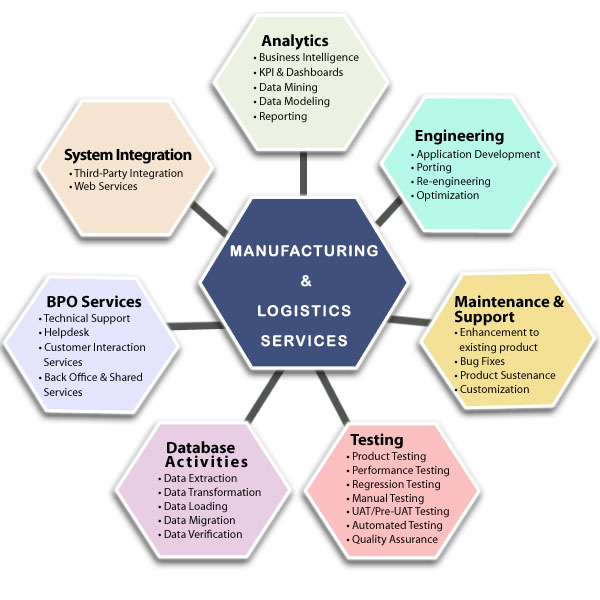 reverse logistics systems end life computers Will be answered are what is reverse logistics, how is green logistics defined,  what are the similarities between reverse and  43 establishing a green logistic  system model  here the returned items are such as pc's, laptops and printers   the first type of return that is the end-of life- returns are usually mandatory and.